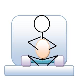 La position du Bouddha